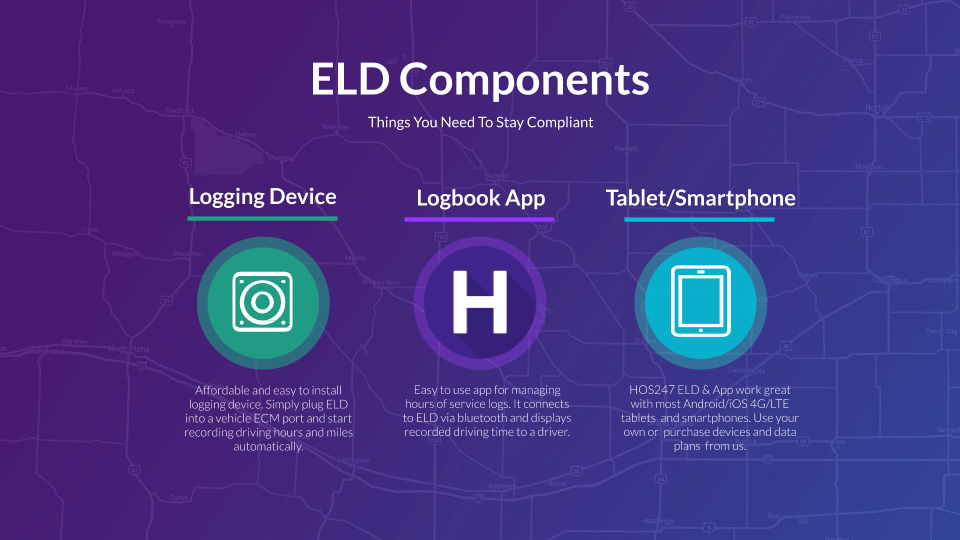 HOS 247 ELD components