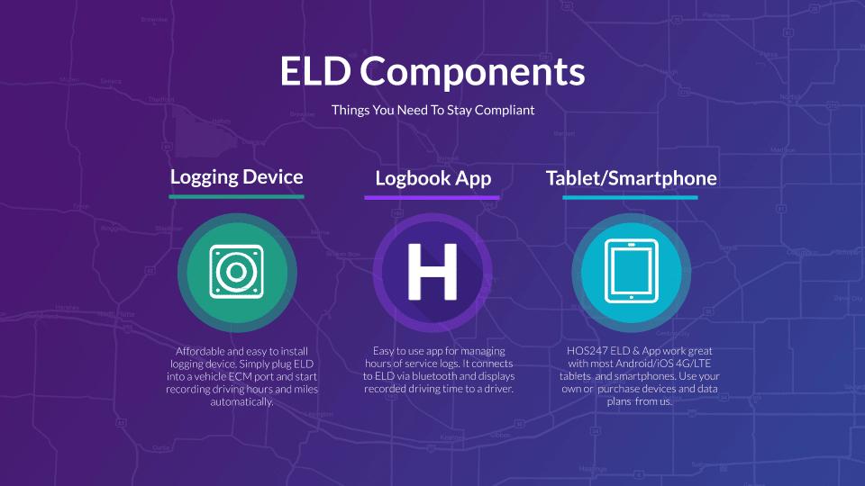 HOS247 ELD Components